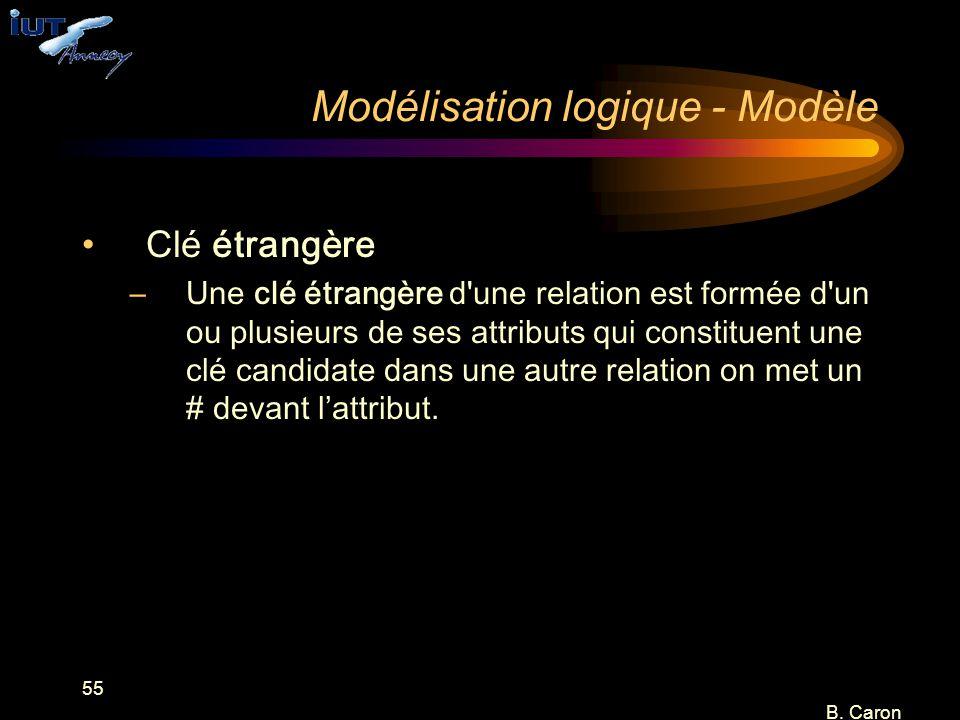 Modélisation logique - Modèle