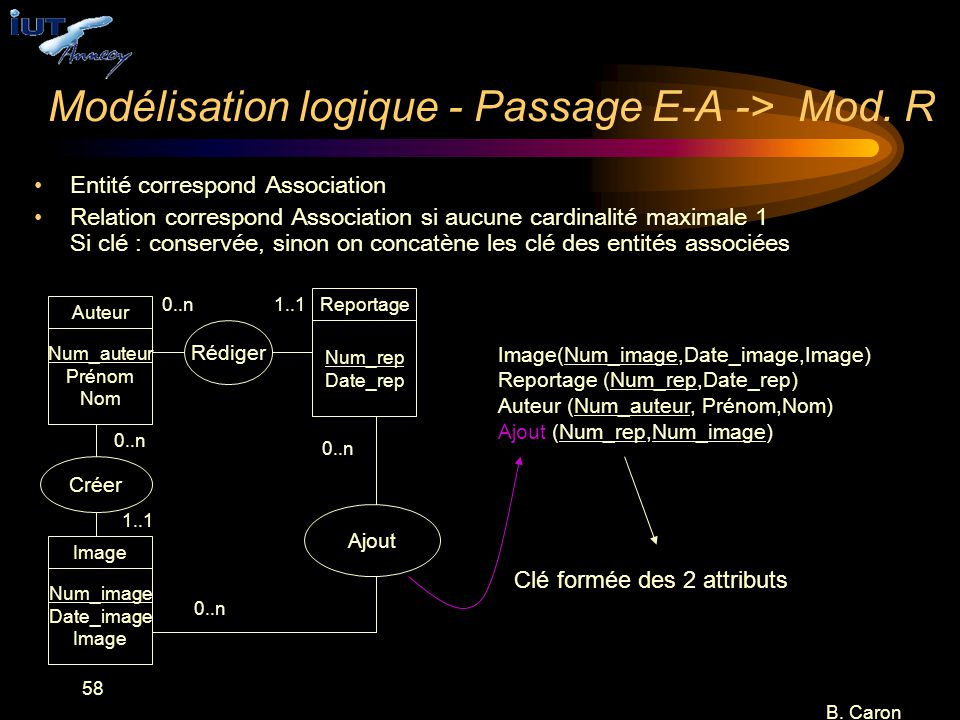 Modélisation logique - Passage E-A -> Mod. R