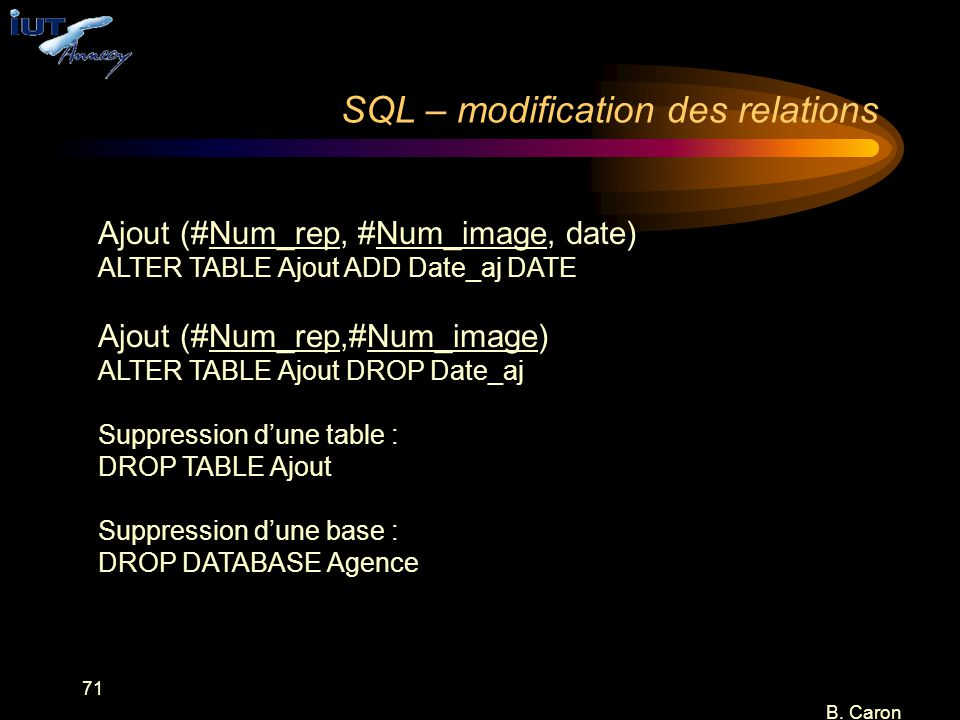 SQL – modification des relations