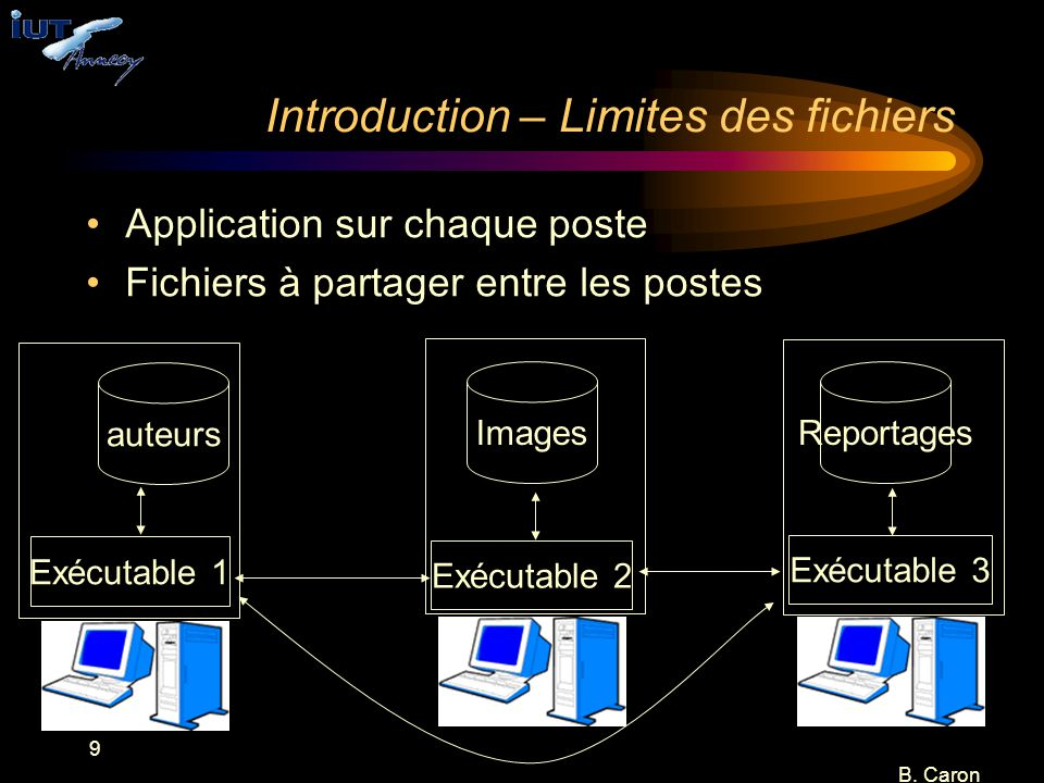 Introduction – Limites des fichiers