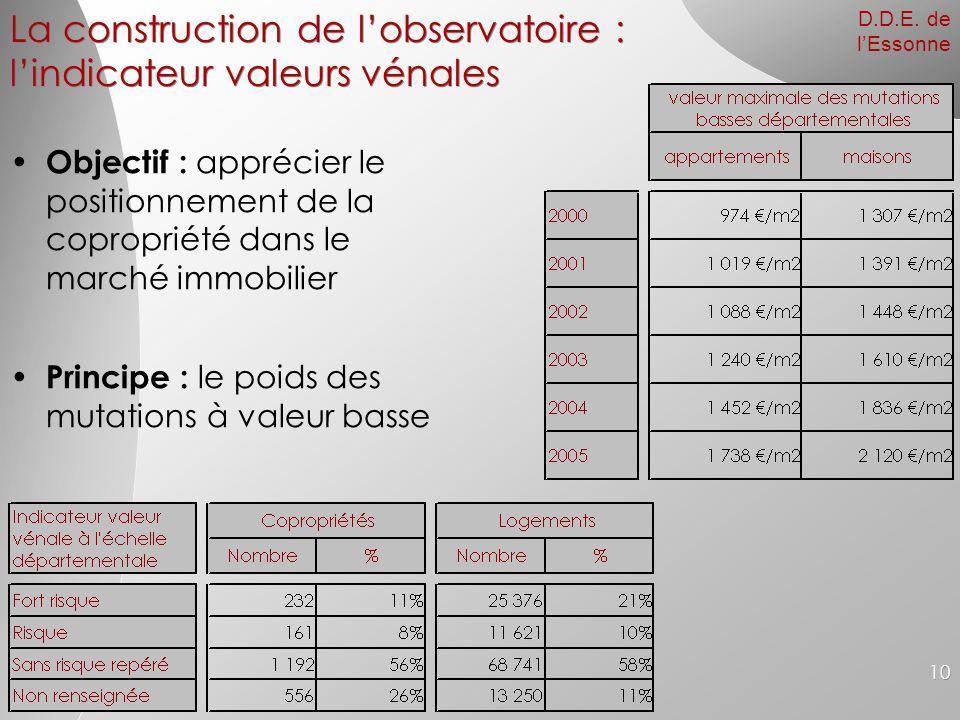 La construction de l'observatoire : l'indicateur valeurs vénales