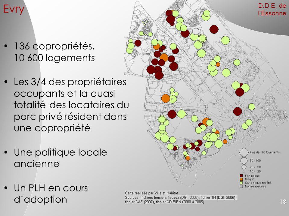 Evry 136 copropriétés, 10 600 logements