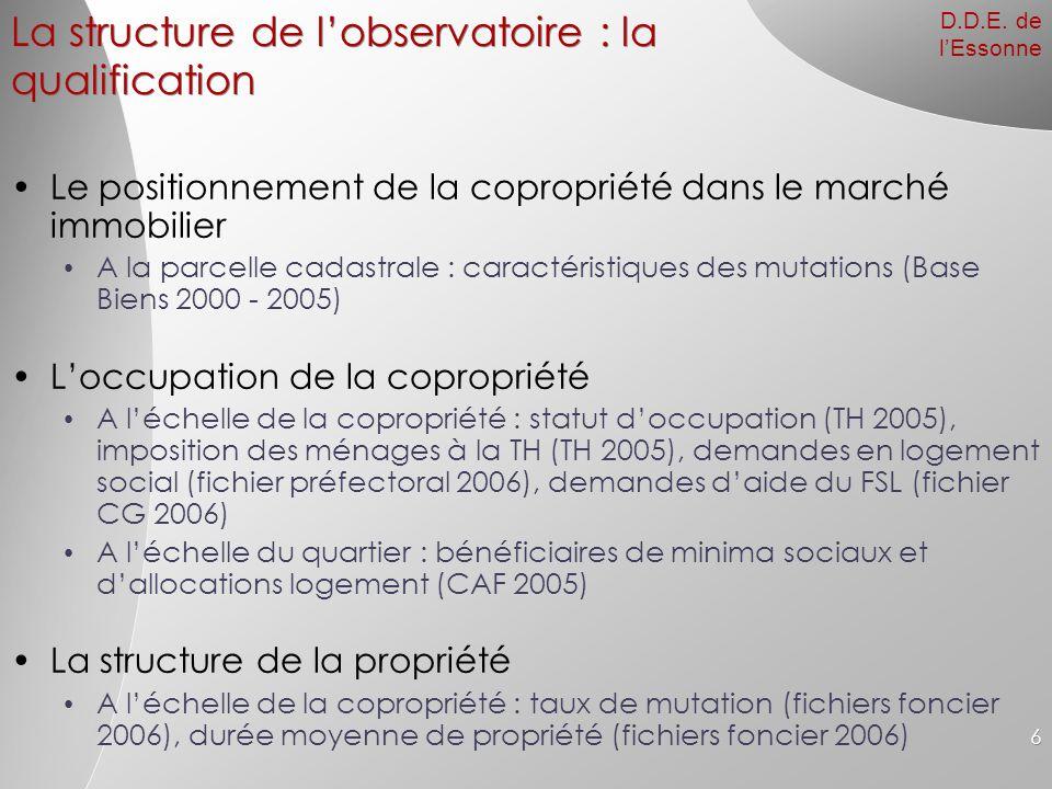 La structure de l'observatoire : la qualification