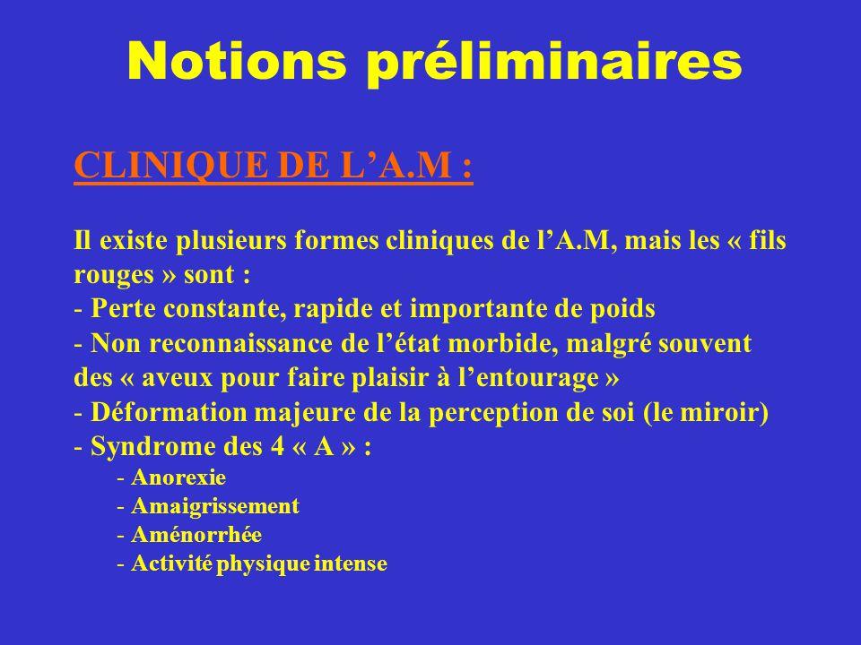 Notions préliminaires
