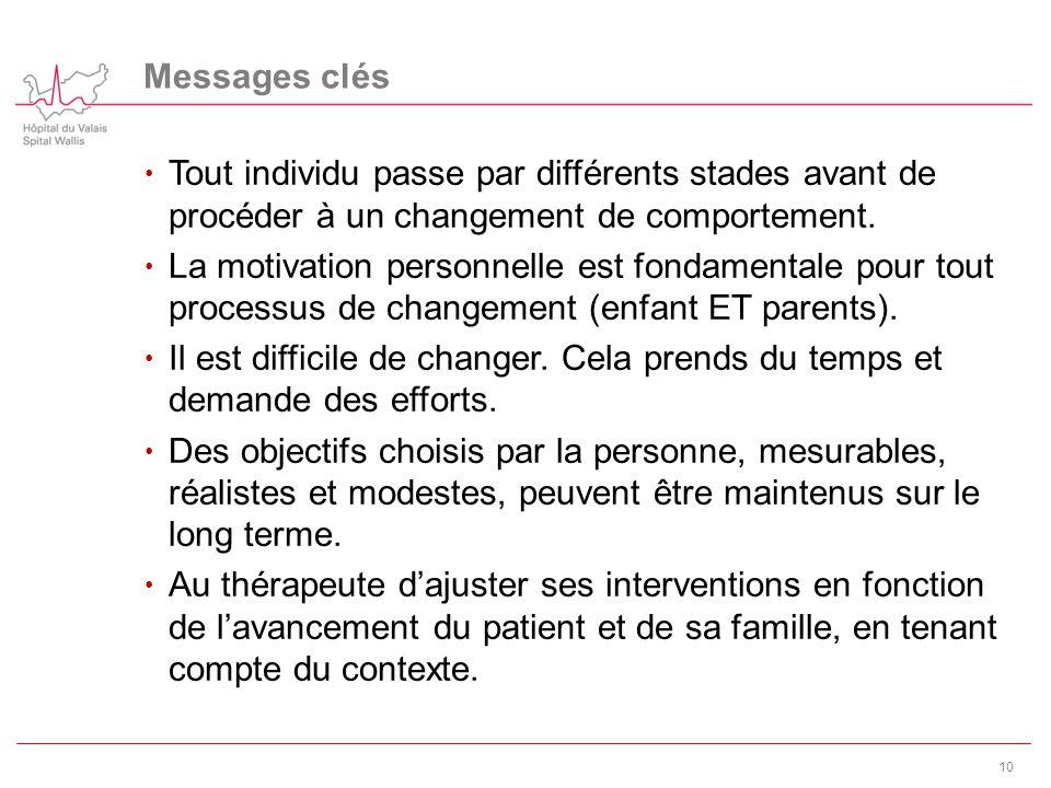 Messages clés Tout individu passe par différents stades avant de procéder à un changement de comportement.