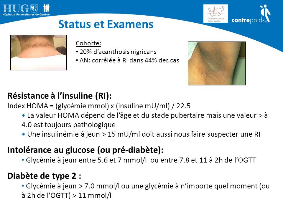 Status et Examens Résistance à l'insuline (RI):