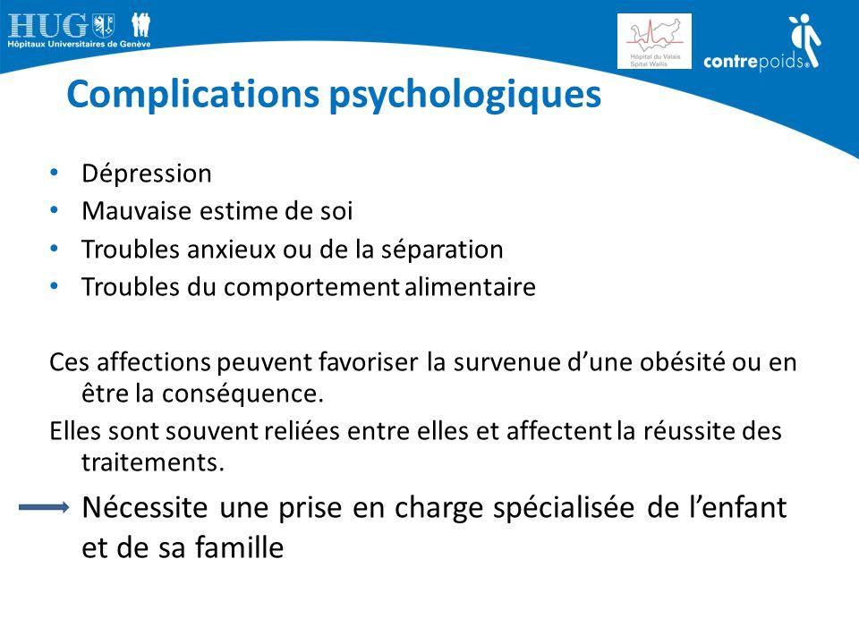 Complications psychologiques