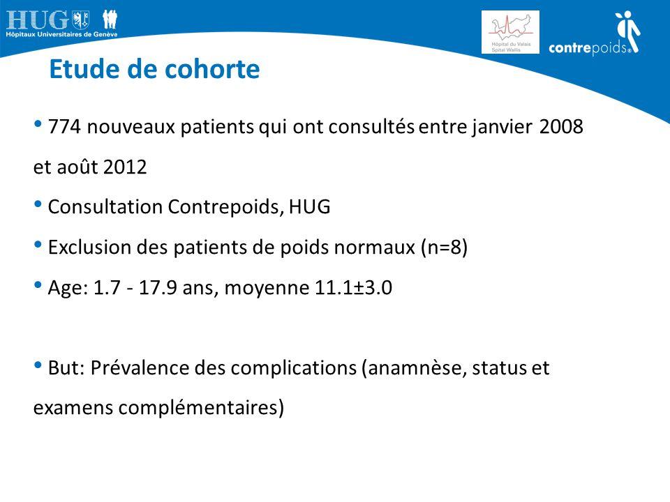Etude de cohorte 774 nouveaux patients qui ont consultés entre janvier 2008 et août 2012. Consultation Contrepoids, HUG.