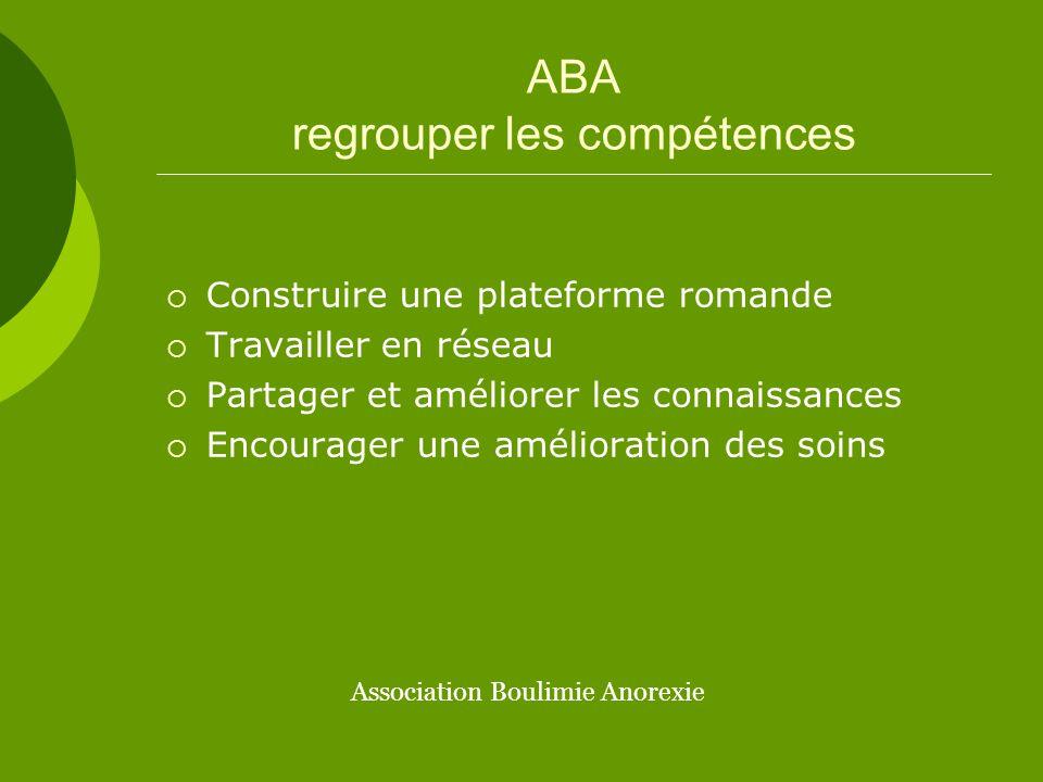 ABA regrouper les compétences