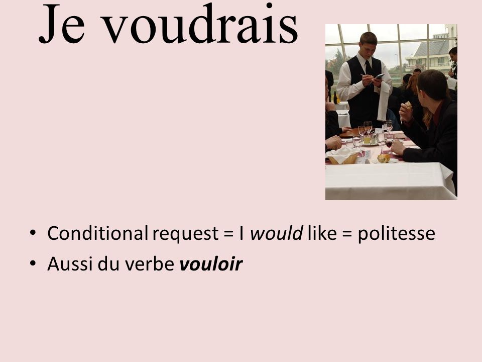 Je voudrais Conditional request = I would like = politesse