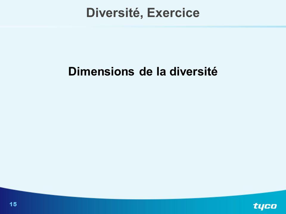 Dimensions de la diversité, Exercice