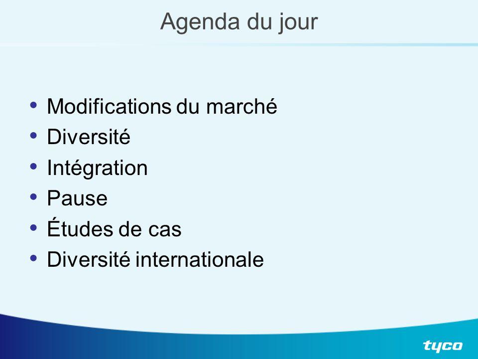 Objectifs du jour Développer une prise de conscience et une sensibilité à la diversité et à l intégration.