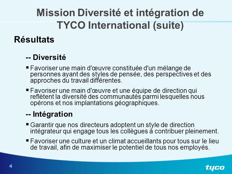 Diversité et intégration