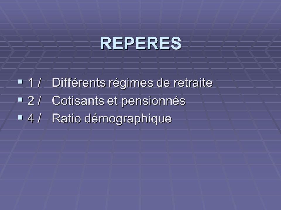 REPERES 1 / Différents régimes de retraite 2 / Cotisants et pensionnés