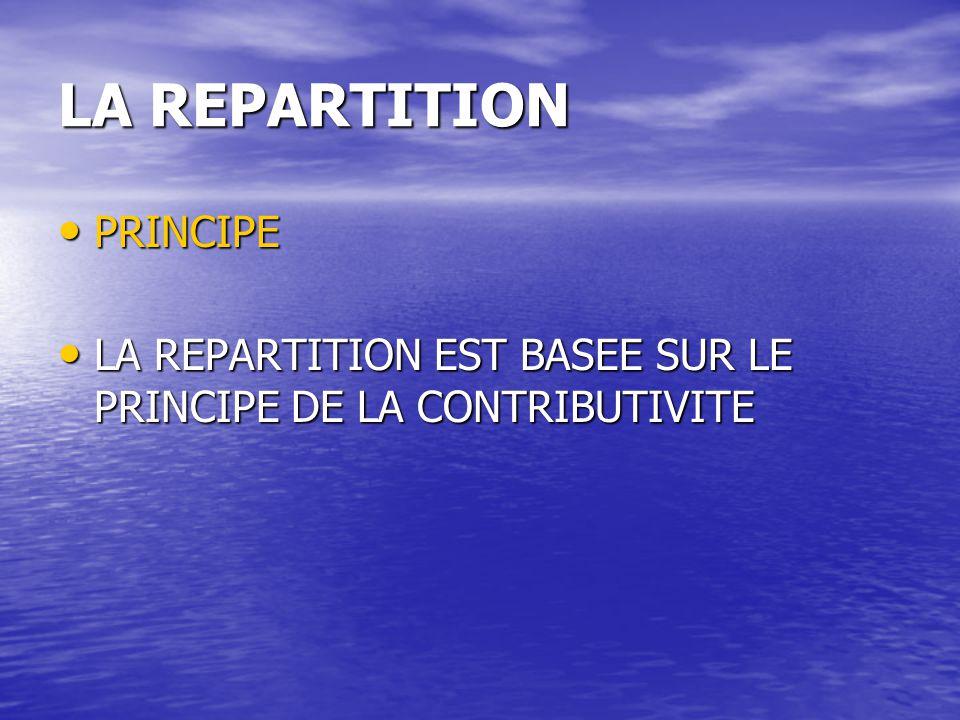 LA REPARTITION PRINCIPE