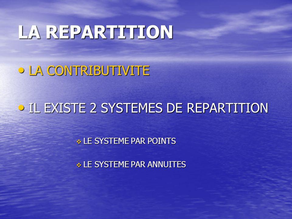 LA REPARTITION LA CONTRIBUTIVITE IL EXISTE 2 SYSTEMES DE REPARTITION
