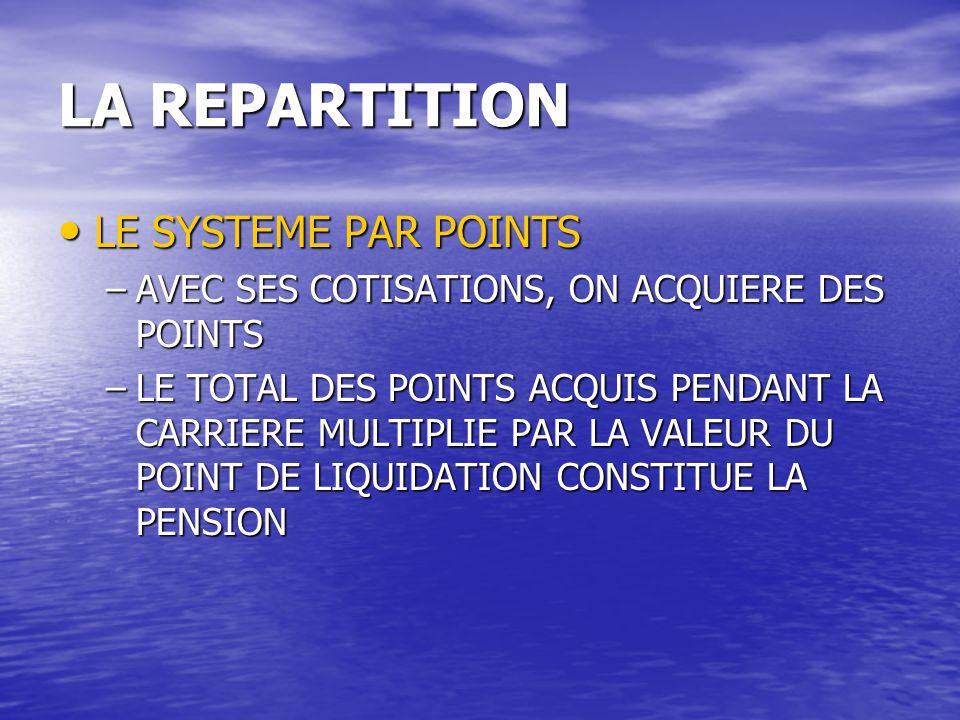 LA REPARTITION LE SYSTEME PAR POINTS