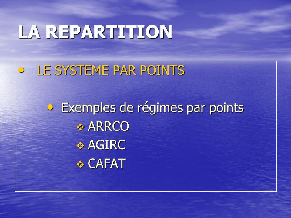 LA REPARTITION LE SYSTEME PAR POINTS Exemples de régimes par points