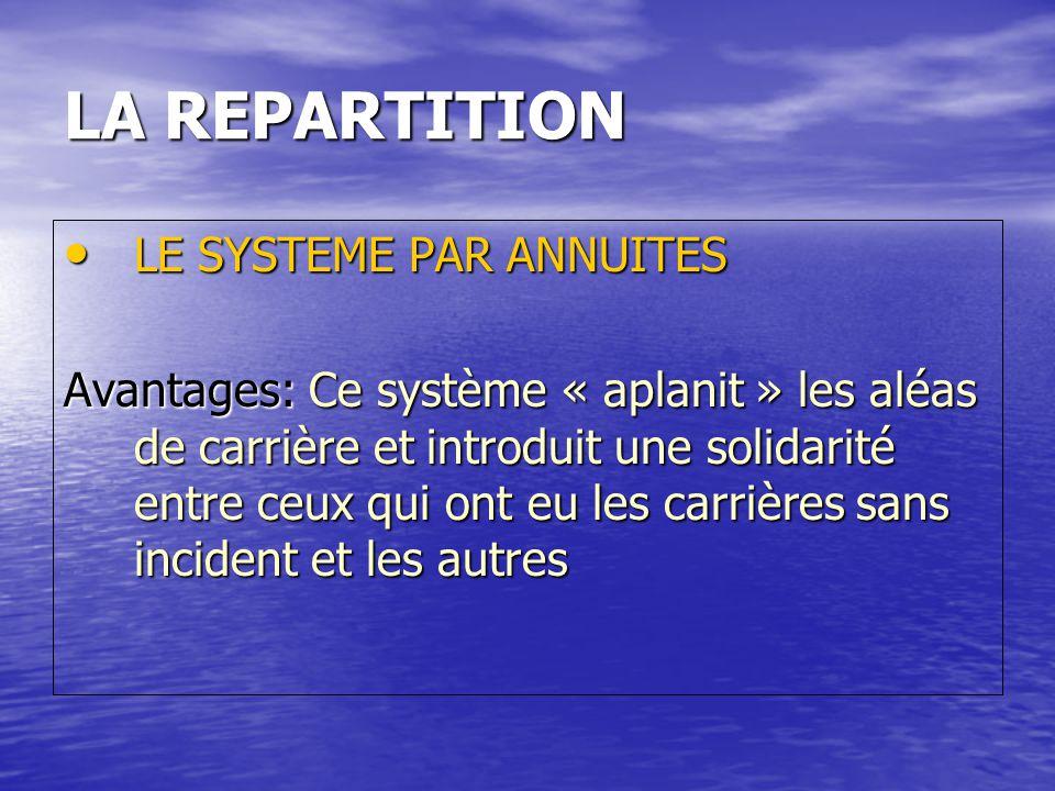 LA REPARTITION LE SYSTEME PAR ANNUITES