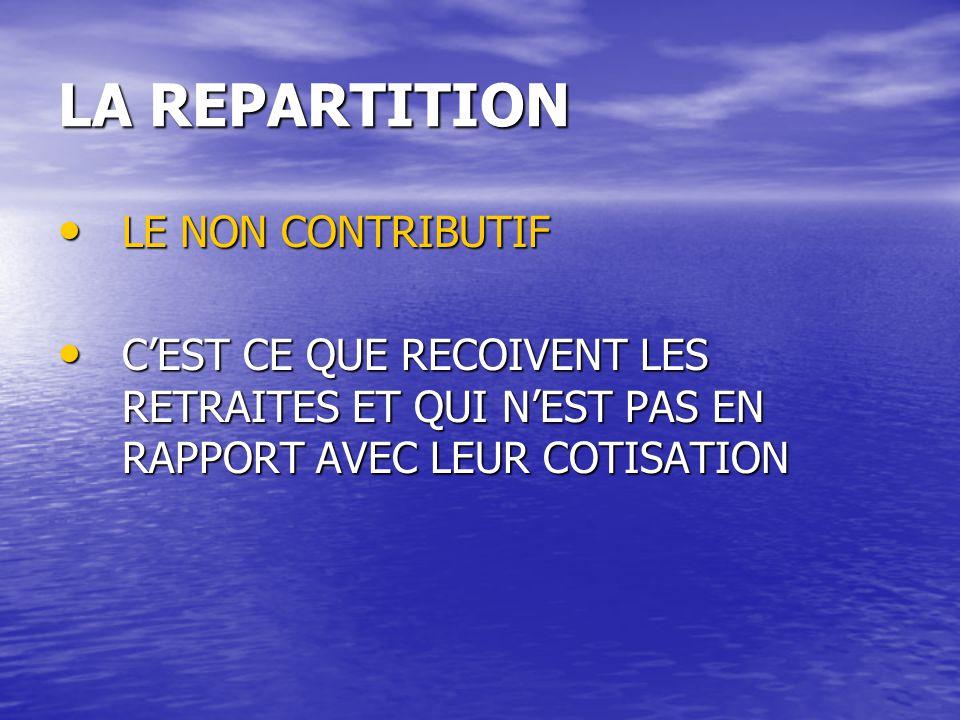 LA REPARTITION LE NON CONTRIBUTIF