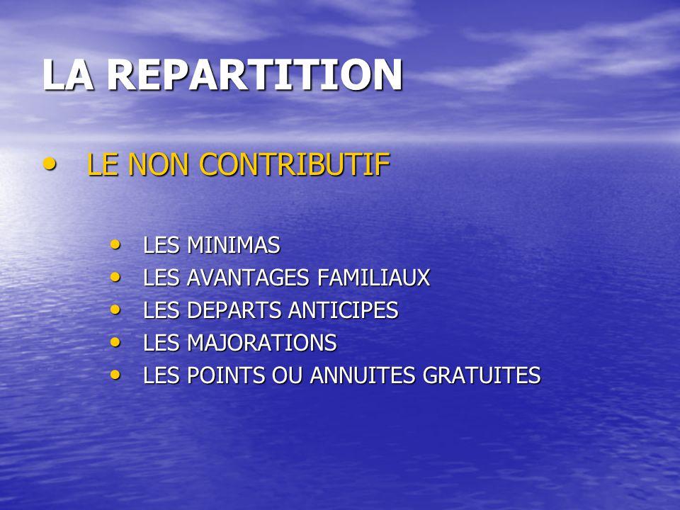 LA REPARTITION LE NON CONTRIBUTIF LES MINIMAS LES AVANTAGES FAMILIAUX