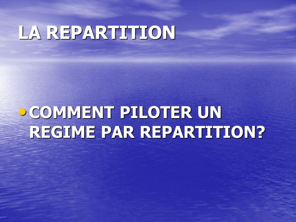 LA REPARTITION COMMENT PILOTER UN REGIME PAR REPARTITION