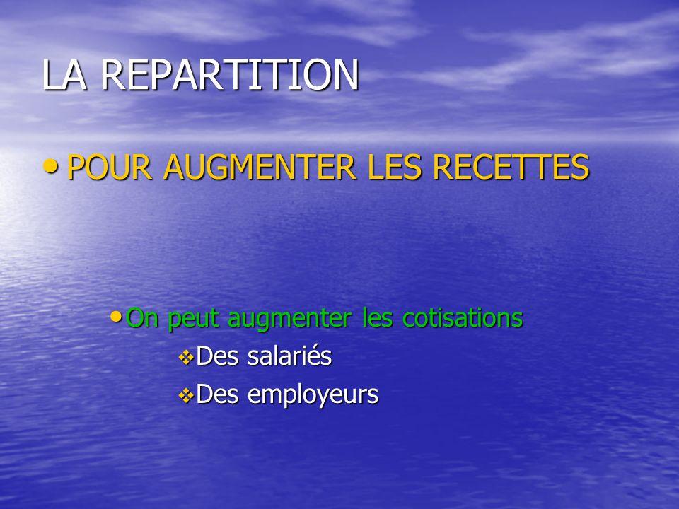 LA REPARTITION POUR AUGMENTER LES RECETTES