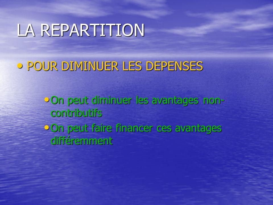 LA REPARTITION POUR DIMINUER LES DEPENSES