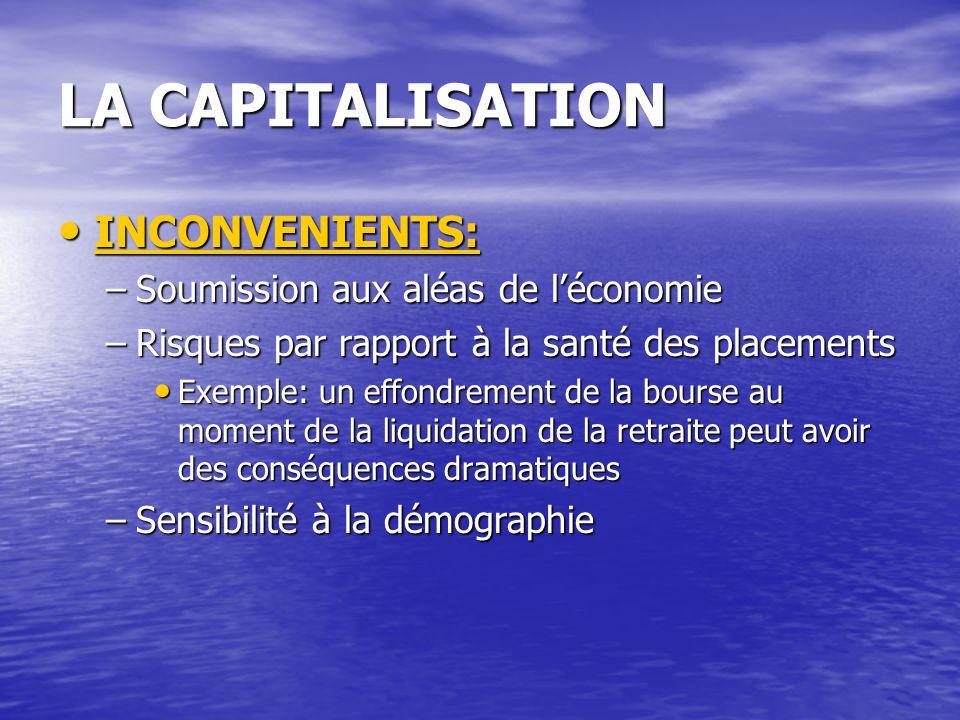 LA CAPITALISATION INCONVENIENTS: Soumission aux aléas de l'économie