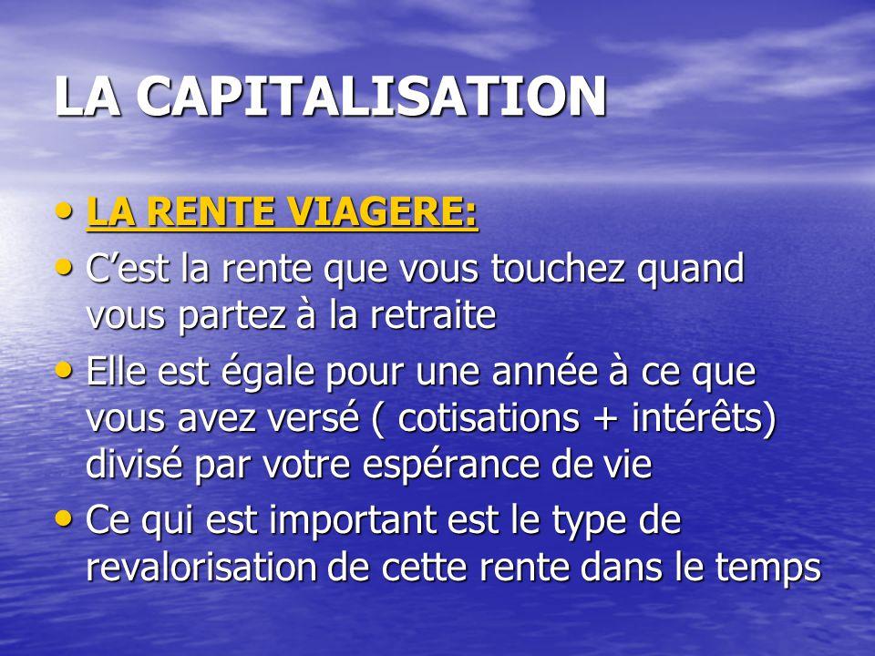 LA CAPITALISATION LA RENTE VIAGERE: