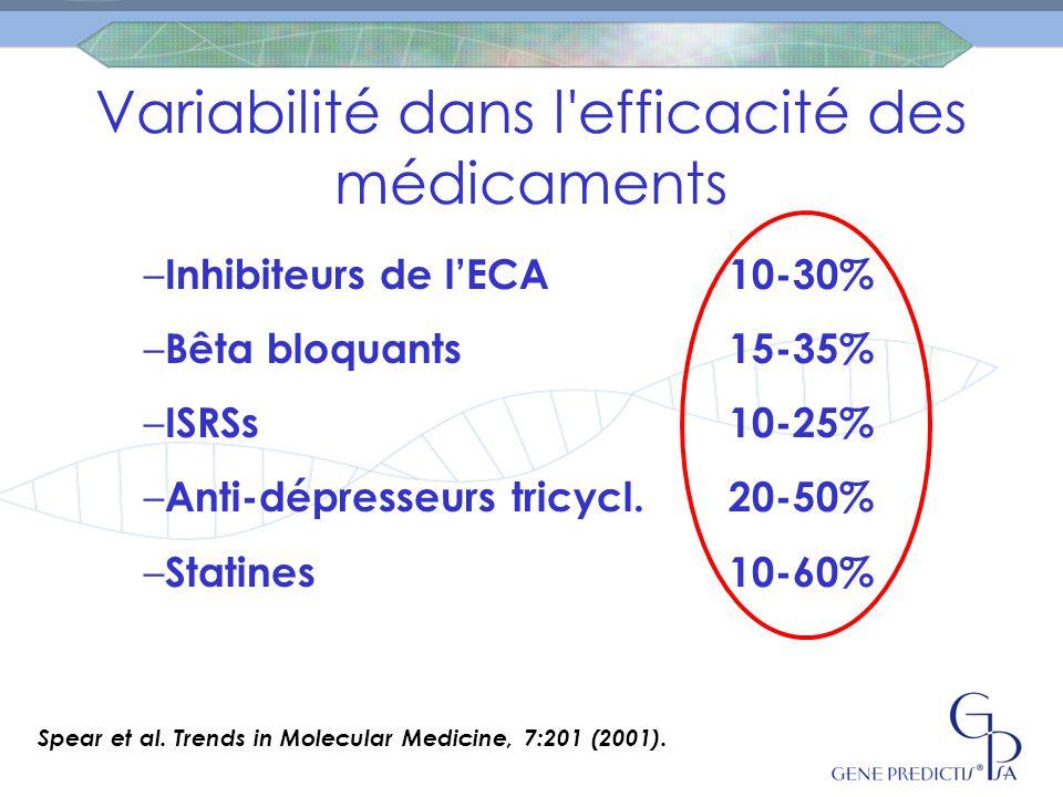 Variabilité dans l efficacité des médicaments