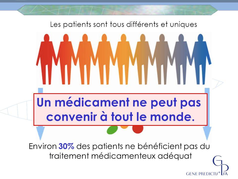 Un médicament ne peut pas convenir à tout le monde.