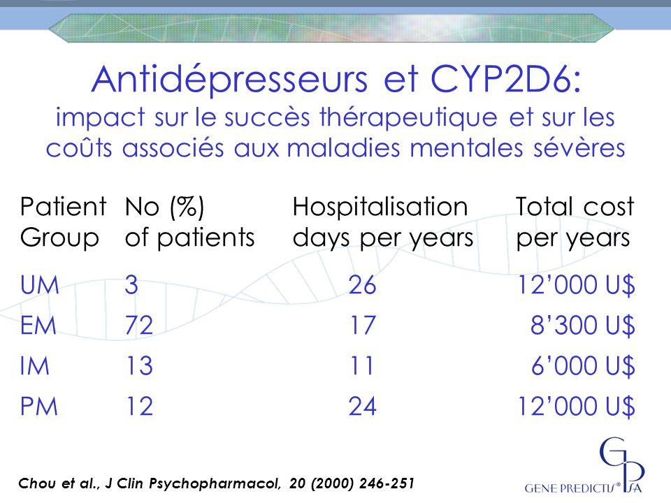 Antidépresseurs et CYP2D6: impact sur le succès thérapeutique et sur les coûts associés aux maladies mentales sévères