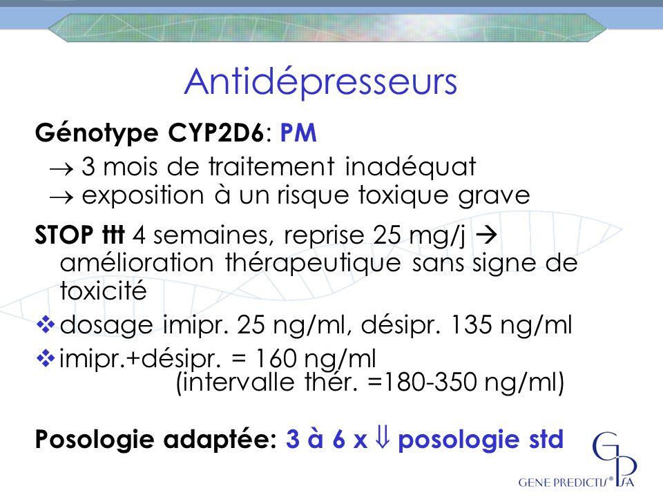 Antidépresseurs Génotype CYP2D6: PM  3 mois de traitement inadéquat