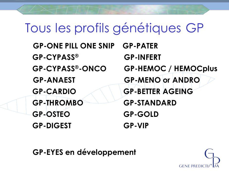 Tous les profils génétiques GP