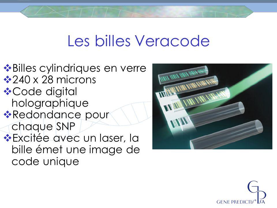 Les billes Veracode Billes cylindriques en verre 240 x 28 microns