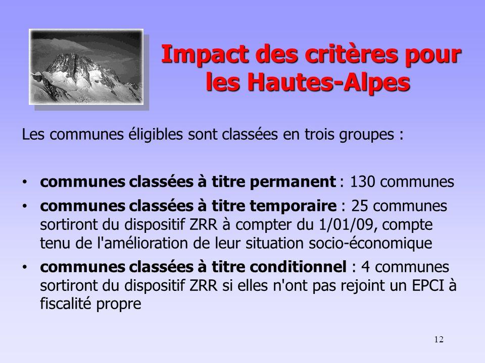 Impact des critères pour les Hautes-Alpes