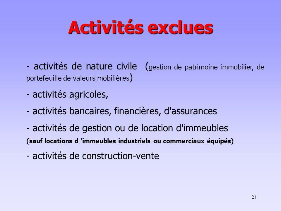 Activités exclues - activités de nature civile (gestion de patrimoine immobilier, de portefeuille de valeurs mobilières)