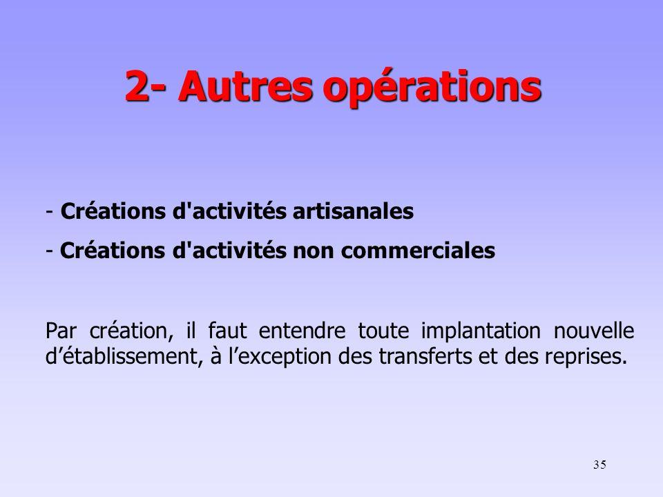 2- Autres opérations - Créations d activités artisanales
