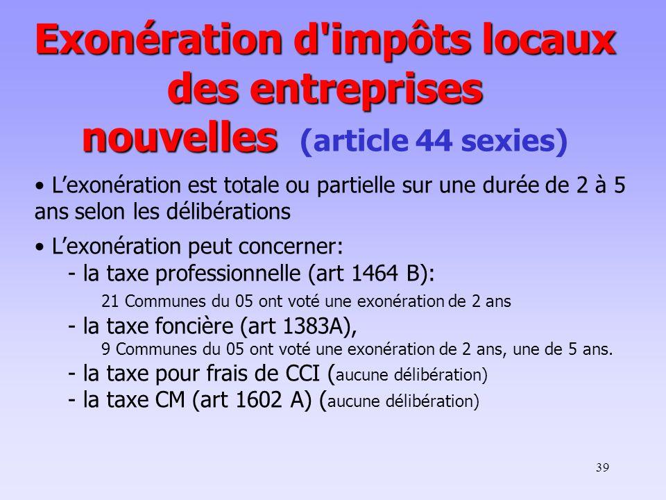 Exonération d impôts locaux des entreprises nouvelles (article 44 sexies)