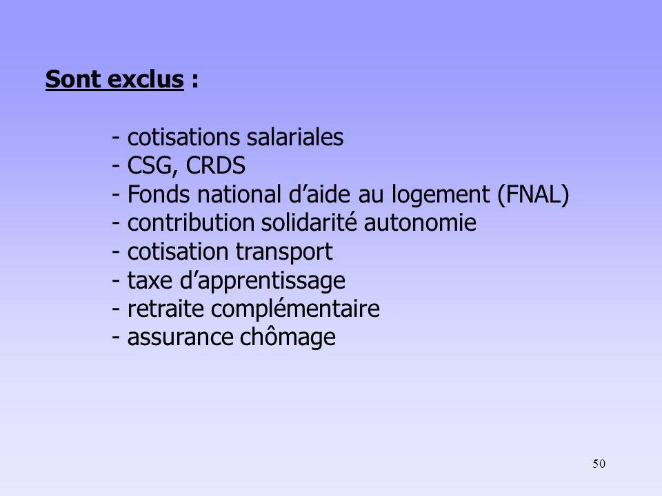 Sont exclus : - cotisations salariales. - CSG, CRDS. - Fonds national d'aide au logement (FNAL) - contribution solidarité autonomie.