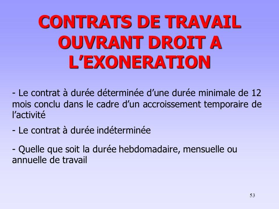 CONTRATS DE TRAVAIL OUVRANT DROIT A L'EXONERATION
