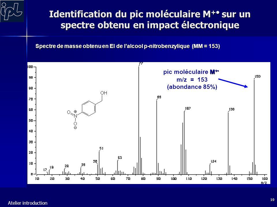 Identification du pic moléculaire M+• sur un spectre obtenu en impact électronique
