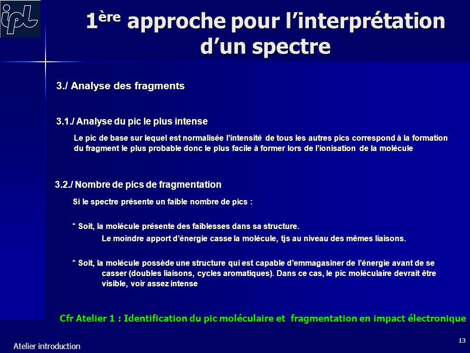 1ère approche pour l'interprétation d'un spectre