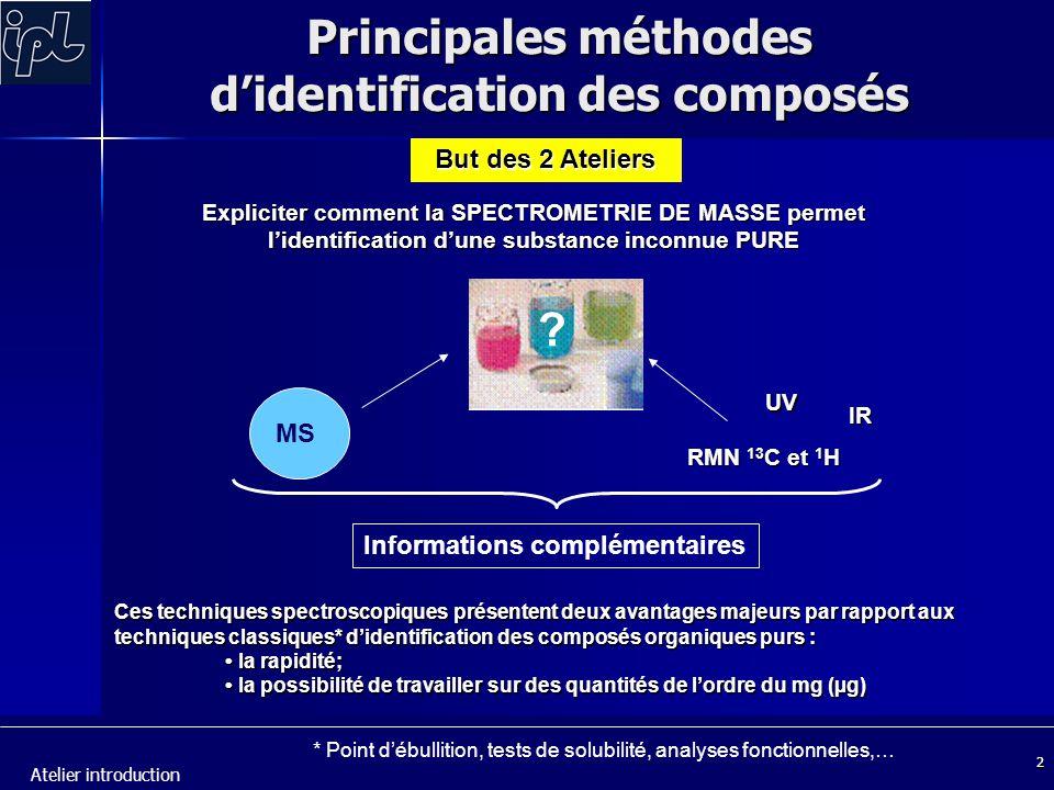 Principales méthodes d'identification des composés