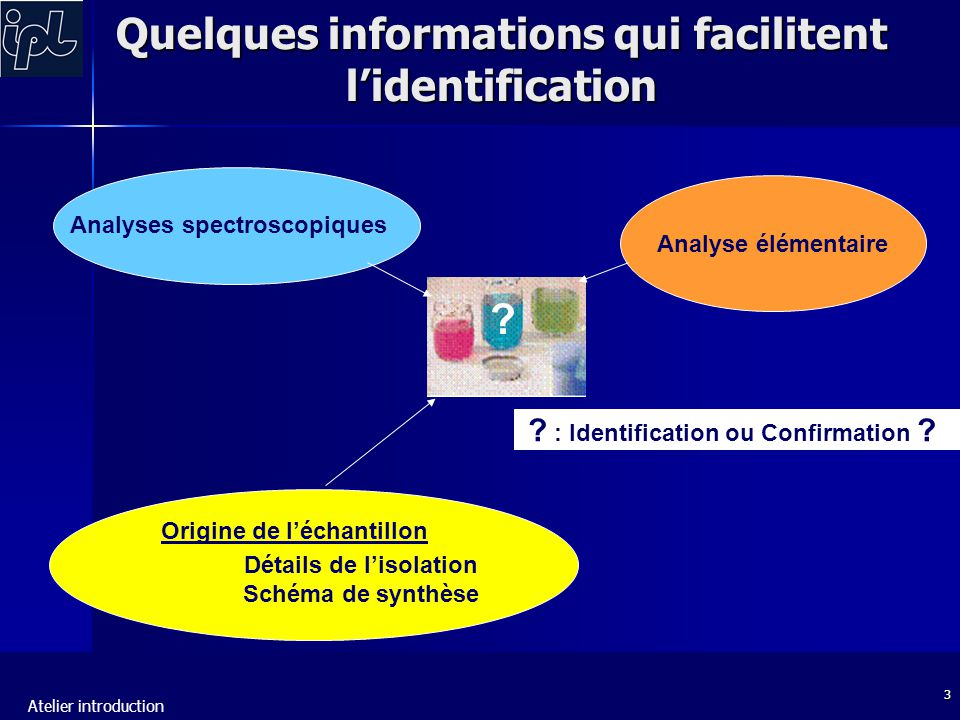 Quelques informations qui facilitent l'identification