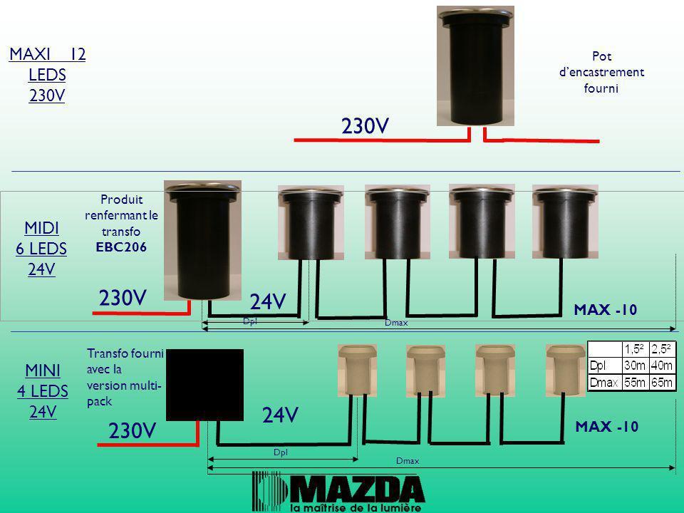 230V 230V 24V 24V 230V MAXI 12 LEDS 230V MIDI 6 LEDS 24V