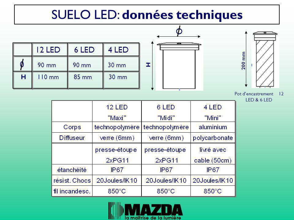 SUELO LED: données techniques