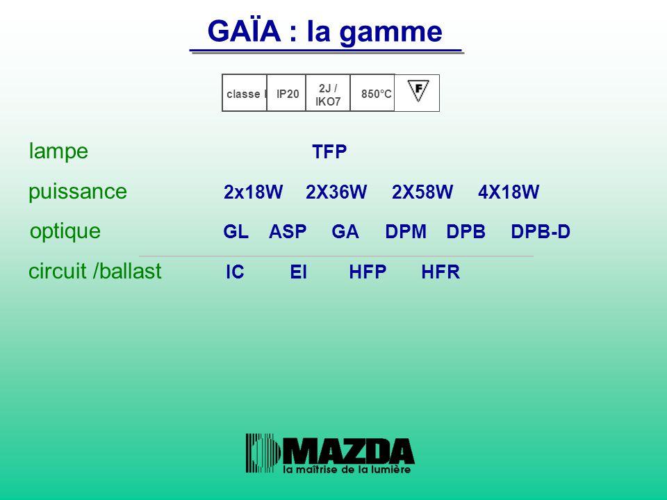 GAÏA : la gamme optique GL ASP GA DPM DPB DPB-D lampe TFP