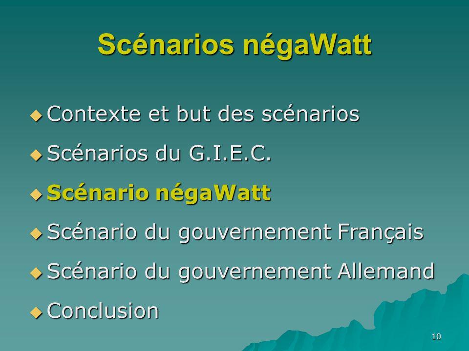 Scénarios négaWatt Contexte et but des scénarios Scénarios du G.I.E.C.